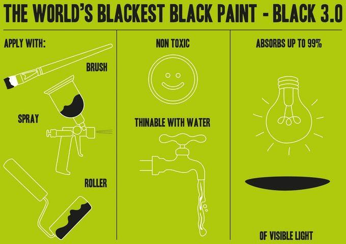 Black 3.0