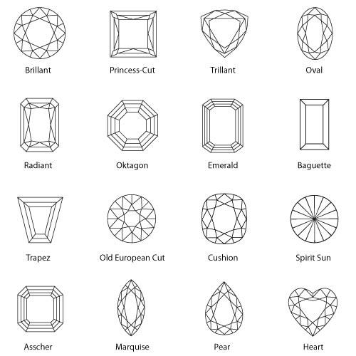 Verschiedene Diamantschliffe