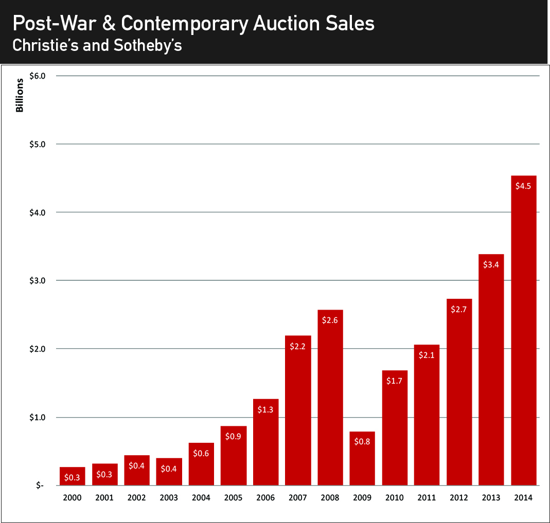 USEUAuction2014
