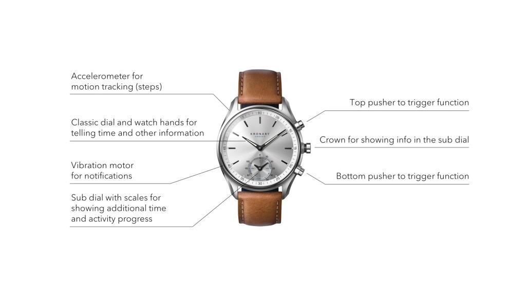 Kronaby watch(model Sekel Steel, 43mm) (with subdial) capabilities(photo:kronaby.com)