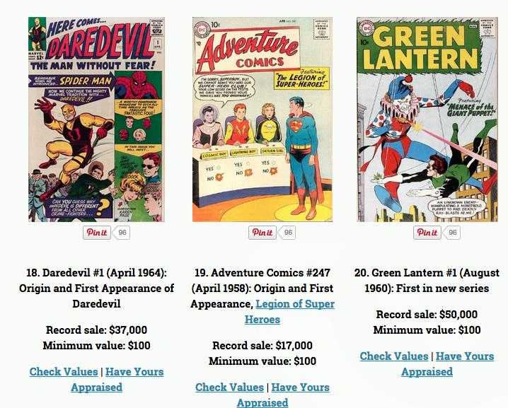 Tidigare utgåvor av Daredevil har sålts för summor om över 150.000 sek.