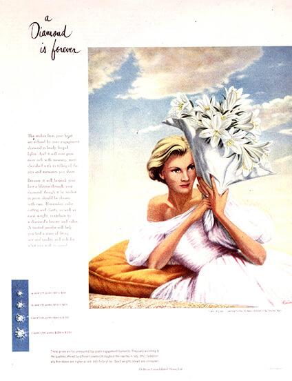 De Beers reklamkampanj A diamond is forever. Bild: Forevermark