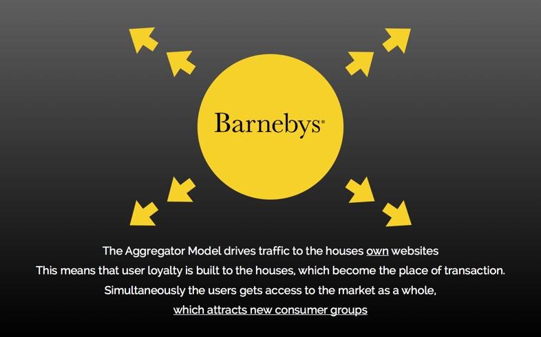 Actions de Barnebys sur le traffic généré pour ses partenaires, image ©Barnebys